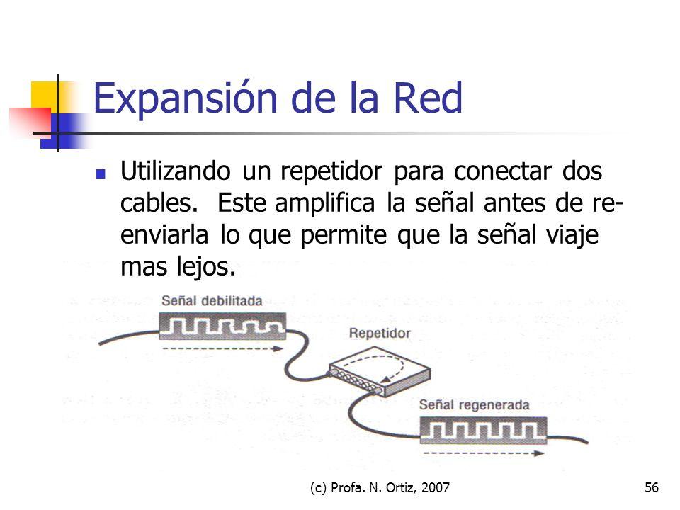 (c) Profa. N. Ortiz, 200756 Expansión de la Red Utilizando un repetidor para conectar dos cables. Este amplifica la señal antes de re- enviarla lo que