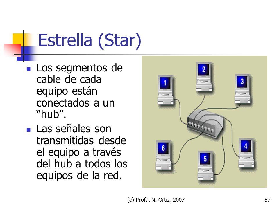 (c) Profa. N. Ortiz, 200757 Estrella (Star) Los segmentos de cable de cada equipo están conectados a un hub. Las señales son transmitidas desde el equ