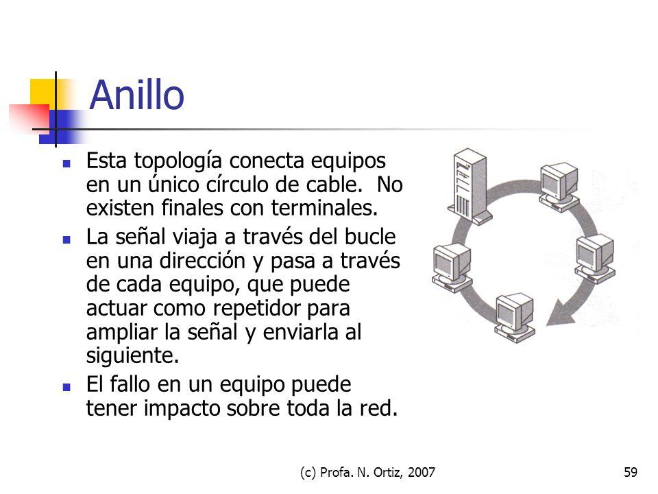 (c) Profa. N. Ortiz, 200759 Anillo Esta topología conecta equipos en un único círculo de cable. No existen finales con terminales. La señal viaja a tr