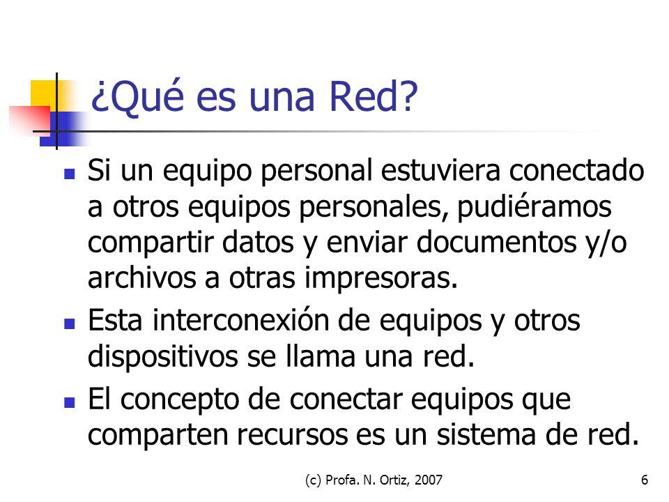 (c) Profa. N. Ortiz, 20076 ¿Qué es una Red? Si un equipo personal estuviera conectado a otros equipos personales, pudiéramos compartir datos y enviar