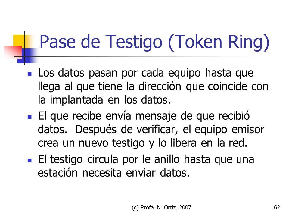 (c) Profa. N. Ortiz, 200762 Pase de Testigo (Token Ring) Los datos pasan por cada equipo hasta que llega al que tiene la dirección que coincide con la