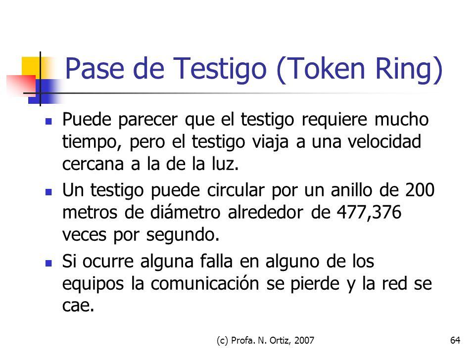 (c) Profa. N. Ortiz, 200764 Pase de Testigo (Token Ring) Puede parecer que el testigo requiere mucho tiempo, pero el testigo viaja a una velocidad cer