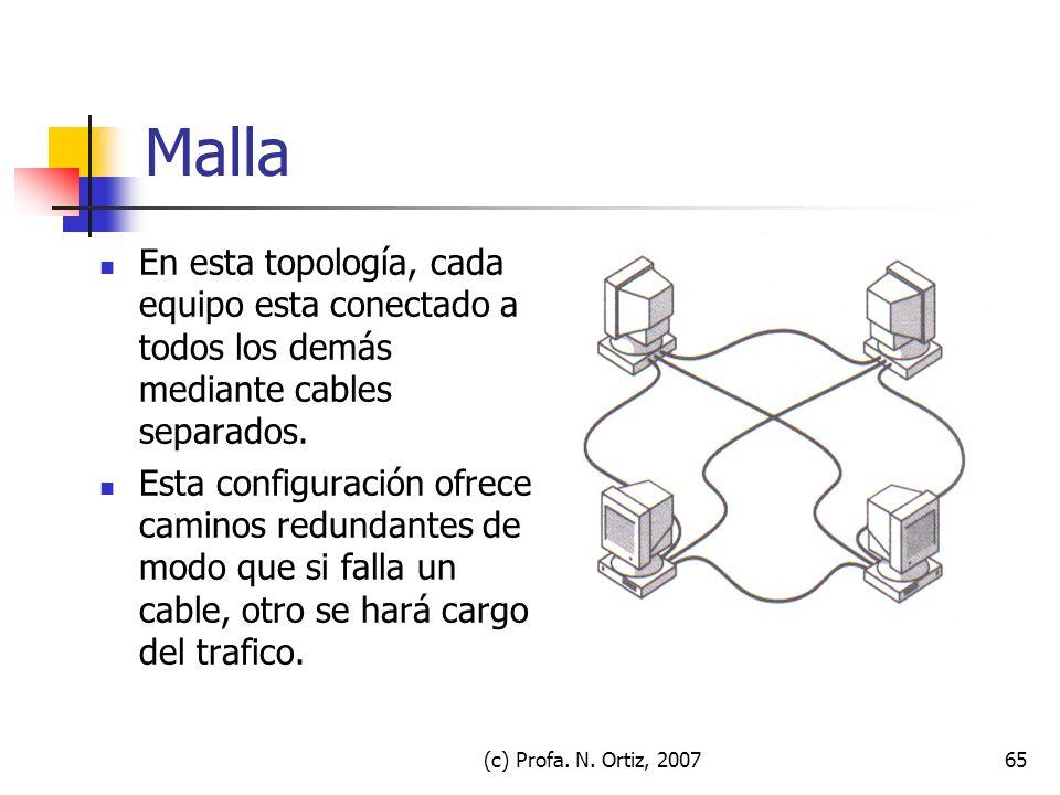 (c) Profa. N. Ortiz, 200765 Malla En esta topología, cada equipo esta conectado a todos los demás mediante cables separados. Esta configuración ofrece