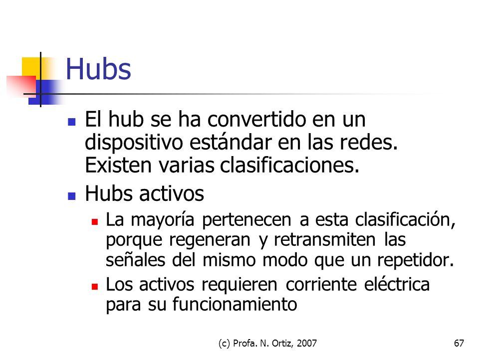 (c) Profa. N. Ortiz, 200767 Hubs El hub se ha convertido en un dispositivo estándar en las redes. Existen varias clasificaciones. Hubs activos La mayo