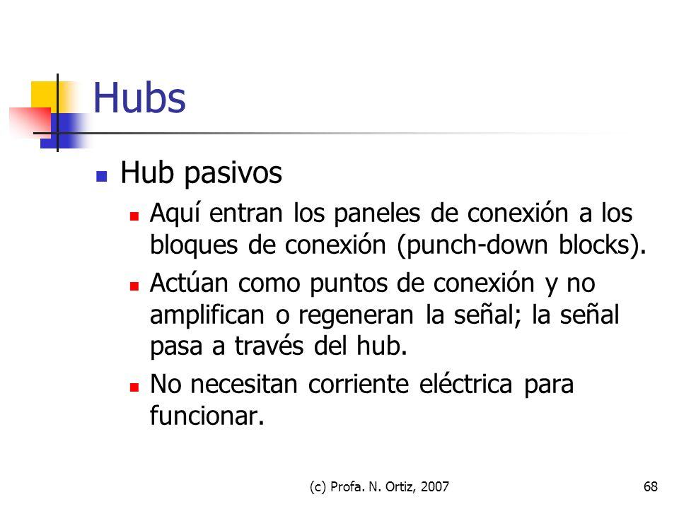 (c) Profa. N. Ortiz, 200768 Hubs Hub pasivos Aquí entran los paneles de conexión a los bloques de conexión (punch-down blocks). Actúan como puntos de