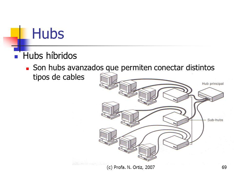 (c) Profa. N. Ortiz, 200769 Hubs Hubs híbridos Son hubs avanzados que permiten conectar distintos tipos de cables