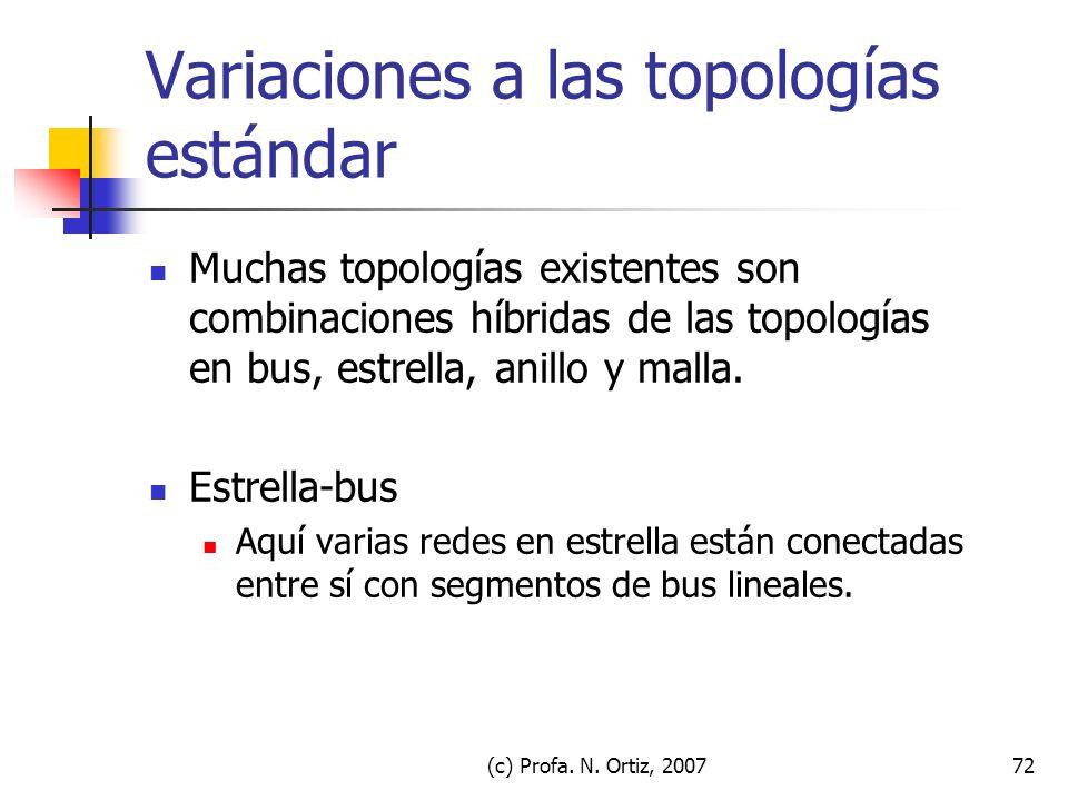 (c) Profa. N. Ortiz, 200772 Variaciones a las topologías estándar Muchas topologías existentes son combinaciones híbridas de las topologías en bus, es