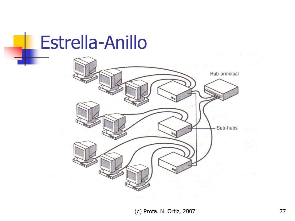 (c) Profa. N. Ortiz, 200777 Estrella-Anillo