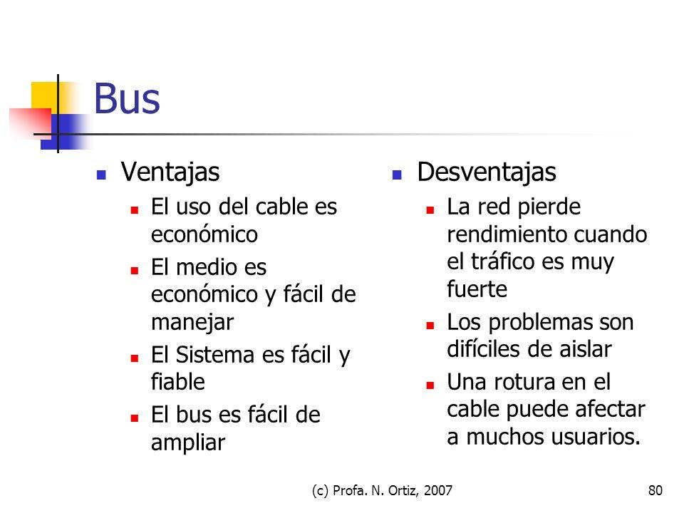 (c) Profa. N. Ortiz, 200780 Bus Ventajas El uso del cable es económico El medio es económico y fácil de manejar El Sistema es fácil y fiable El bus es