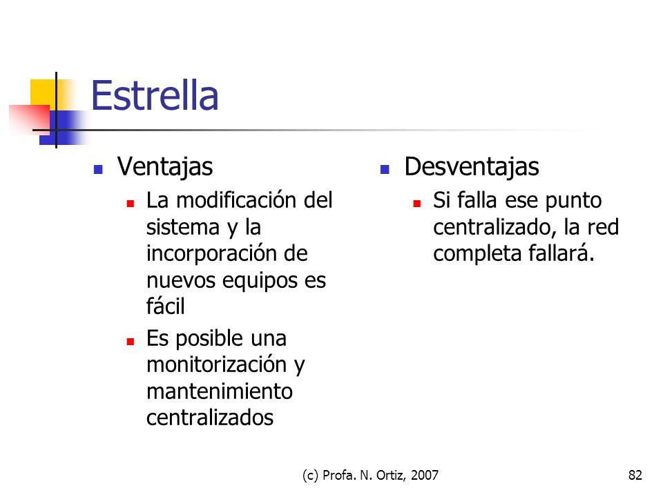 (c) Profa. N. Ortiz, 200782 Estrella Ventajas La modificación del sistema y la incorporación de nuevos equipos es fácil Es posible una monitorización