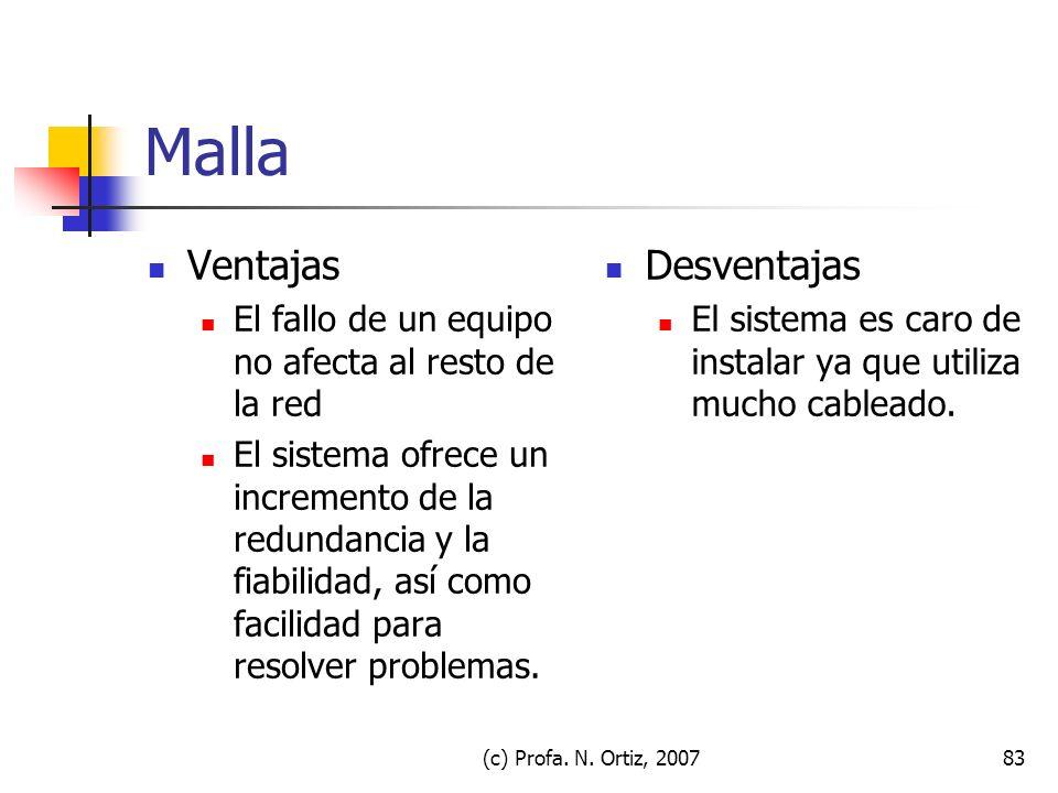 (c) Profa. N. Ortiz, 200783 Malla Ventajas El fallo de un equipo no afecta al resto de la red El sistema ofrece un incremento de la redundancia y la f