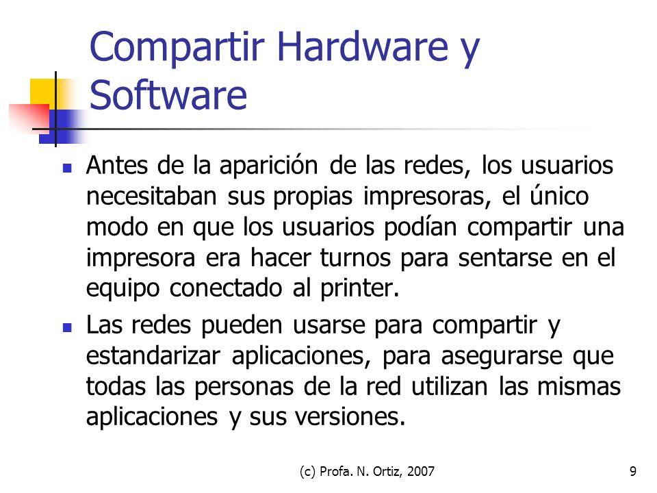 (c) Profa. N. Ortiz, 20079 Compartir Hardware y Software Antes de la aparición de las redes, los usuarios necesitaban sus propias impresoras, el único