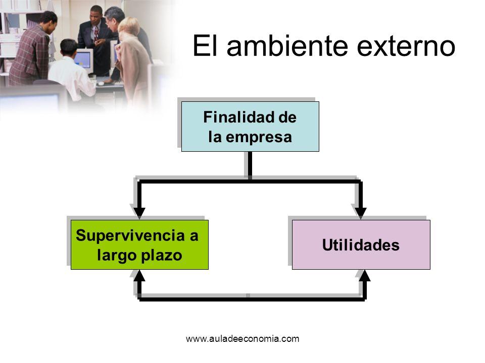 www.auladeeconomia.com La empresa y su entorno Sistema Abierto.
