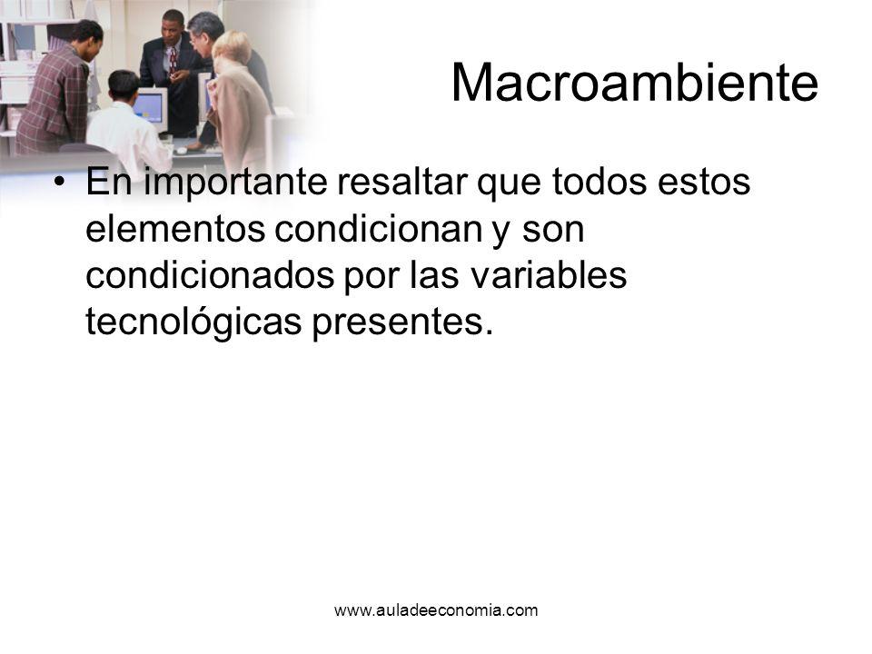 www.auladeeconomia.com Sistema político - legal Es aquel que rige los asuntos públicos, el gobierno del estado y el manejo del poder.