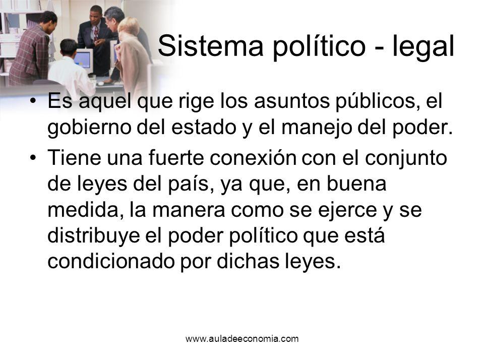 www.auladeeconomia.com Sistema político - legal Las políticas del gobierno: –imponen limitaciones estratégicas, –y proporcionan oportunidades a través de las leyes fiscales, políticas económicas y reglamentos para el comercio internacional.
