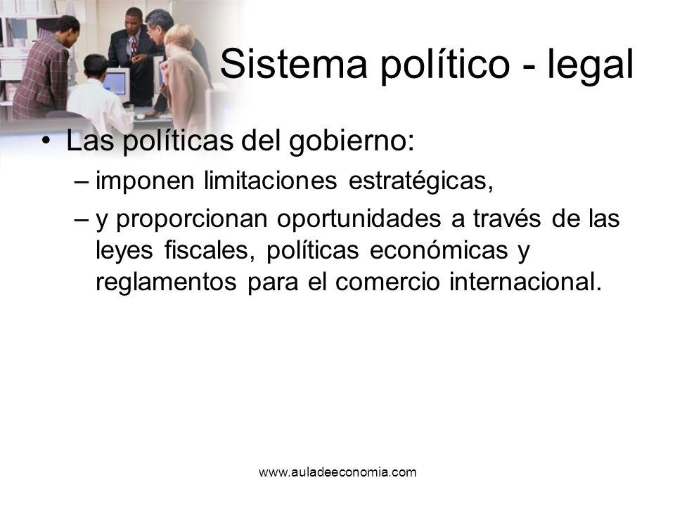 www.auladeeconomia.com Sistema económico Es el sistema de una nación para asignar sus recursos entre sus ciudadanos.