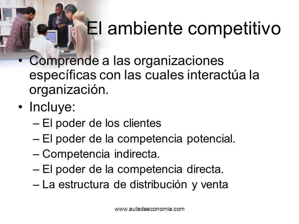 www.auladeeconomia.com El ambiente competitivo Los gerentes de éxito hacen más que simplemente reaccionar al ambiente: –actúan de tal forma que de hecho moldean o modifican el ambiente de la organización.