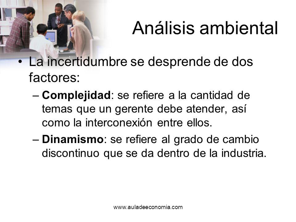 www.auladeeconomia.com ¿Cuáles son y qué consisten las dimensiones del medio ambiente.