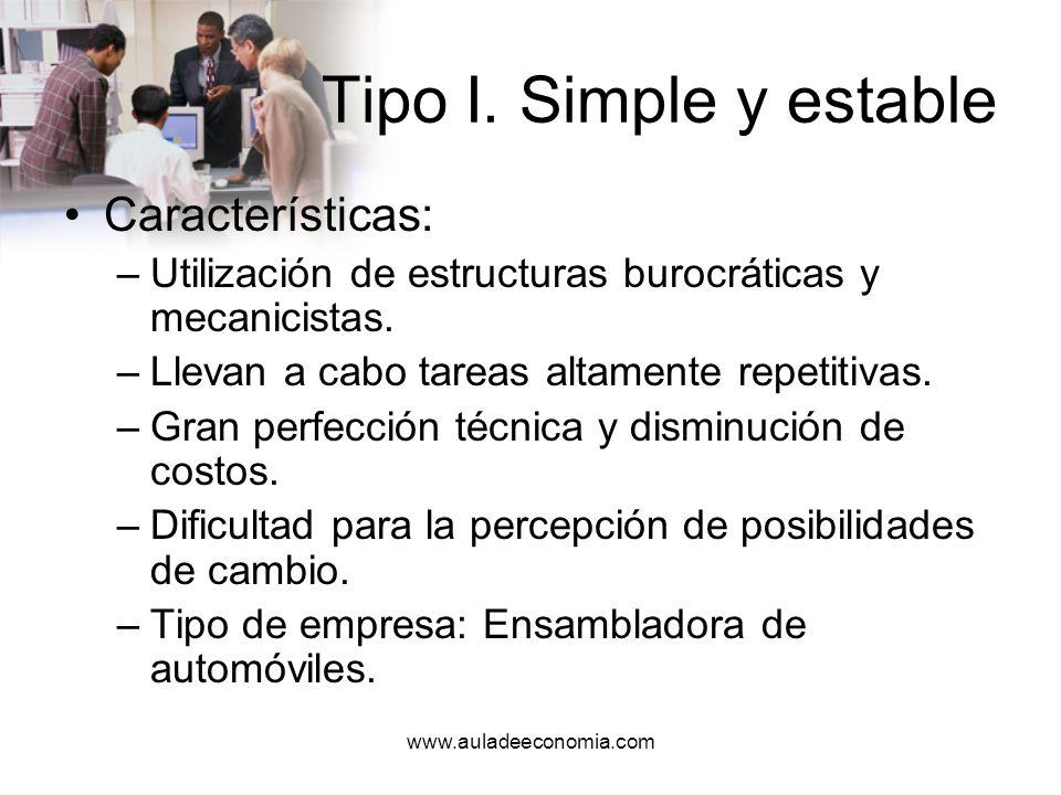 www.auladeeconomia.com Tipo II.