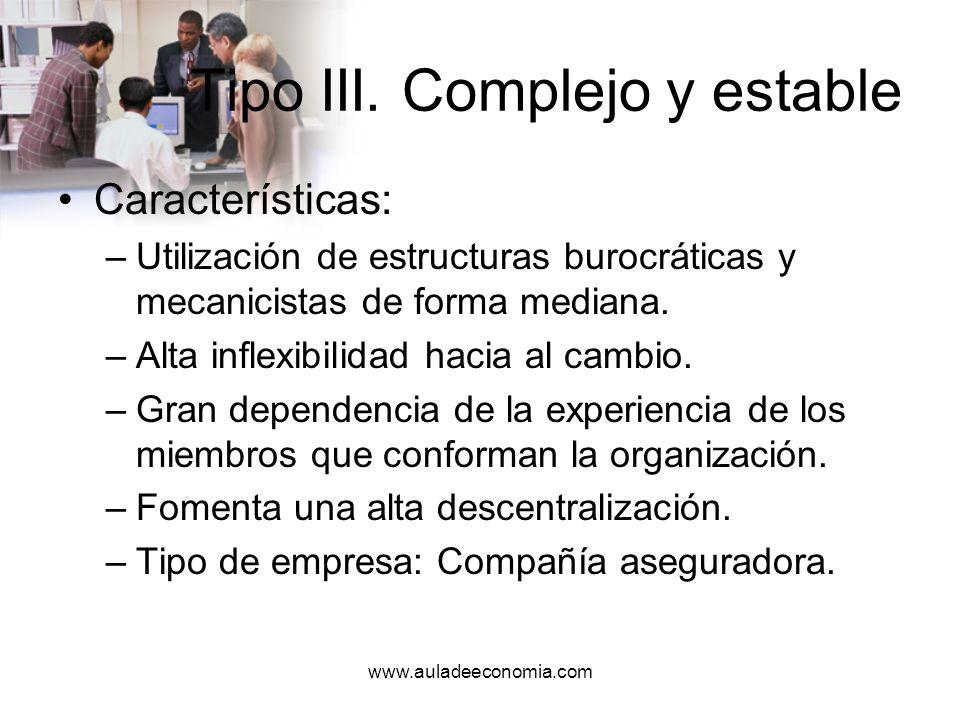 www.auladeeconomia.com Tipo IV.
