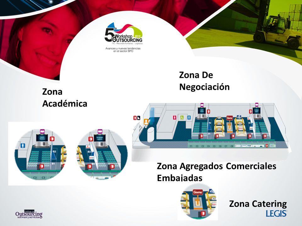 Zona Académica Zona De Negociación Zona Catering Zona Agregados Comerciales Embajadas