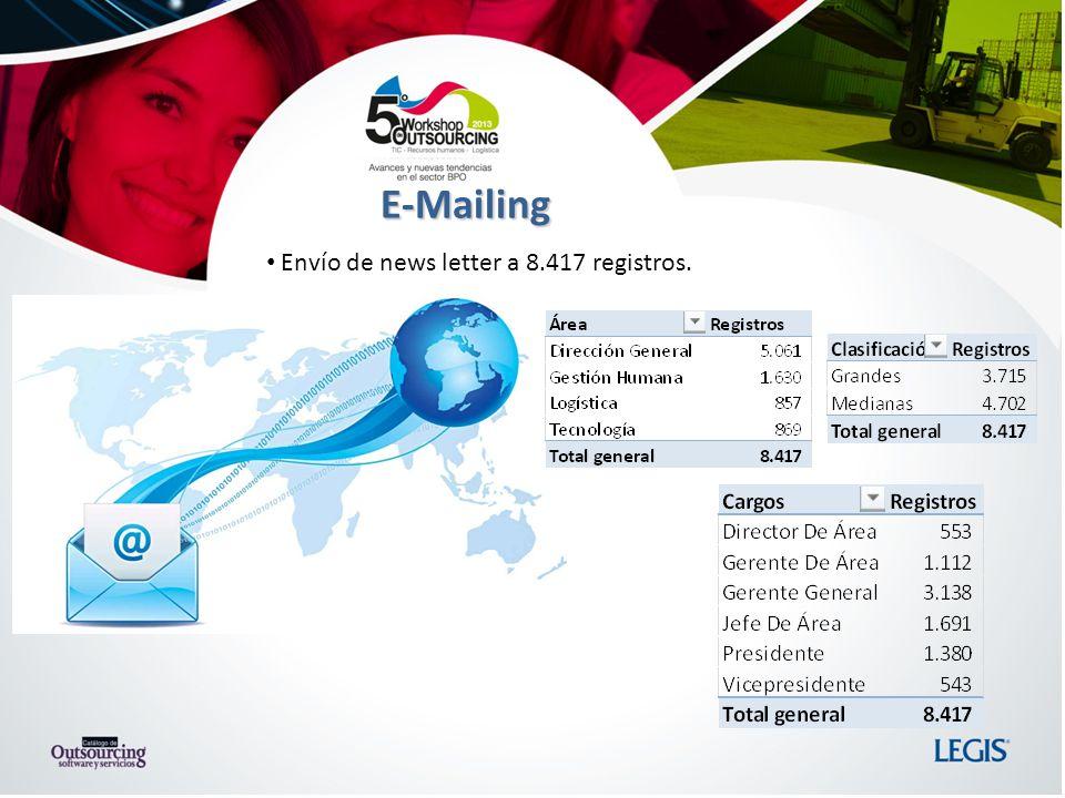 E-Mailing Envío de news letter a 8.417 registros.