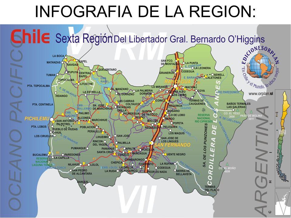 INFOGRAFIA DE LA REGION: