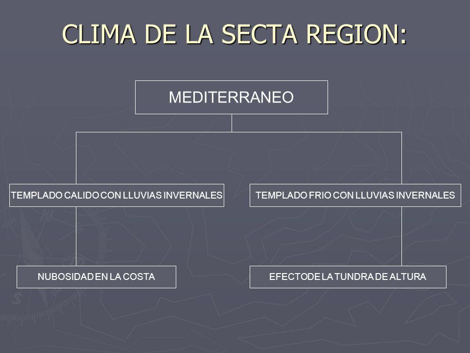 CLIMA DE LA SECTA REGION: MEDITERRANEO TEMPLADO CALIDO CON LLUVIAS INVERNALESTEMPLADO FRIO CON LLUVIAS INVERNALES NUBOSIDAD EN LA COSTA EFECTODE LA TU