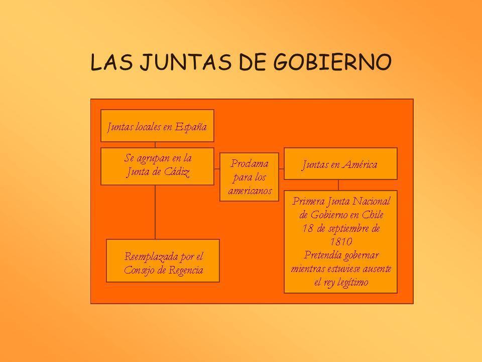 LOS SUCESOS DE ESPAÑA