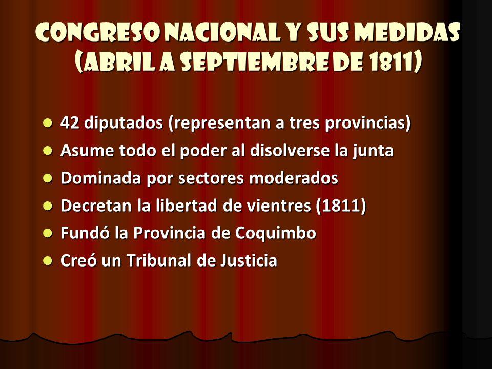 Congreso Nacional y sus medidas (Abril a Septiembre de 1811) 42 diputados (representan a tres provincias) 42 diputados (representan a tres provincias)