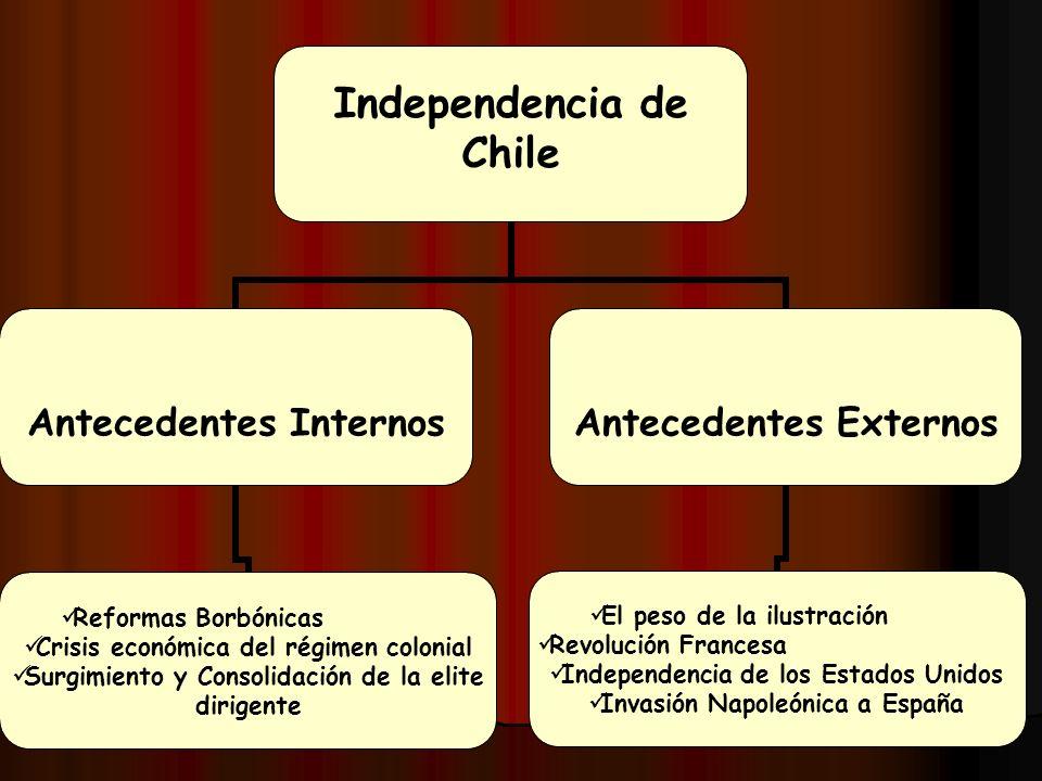 Independencia de Chile Antecedentes Internos Reformas Borbónicas Crisis económica del régimen colonial Surgimiento y Consolidación de la elite dirigen