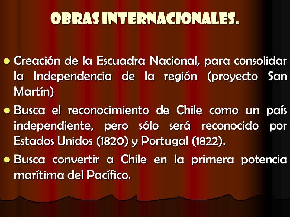 Obras Internacionales. Creación de la Escuadra Nacional, para consolidar la Independencia de la región (proyecto San Martín) Creación de la Escuadra N