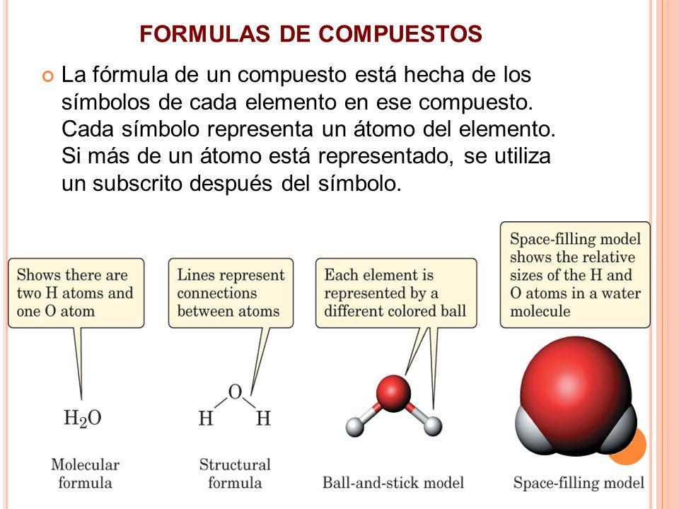 FORMULAS DE COMPUESTOS La fórmula de un compuesto está hecha de los símbolos de cada elemento en ese compuesto. Cada símbolo representa un átomo del e