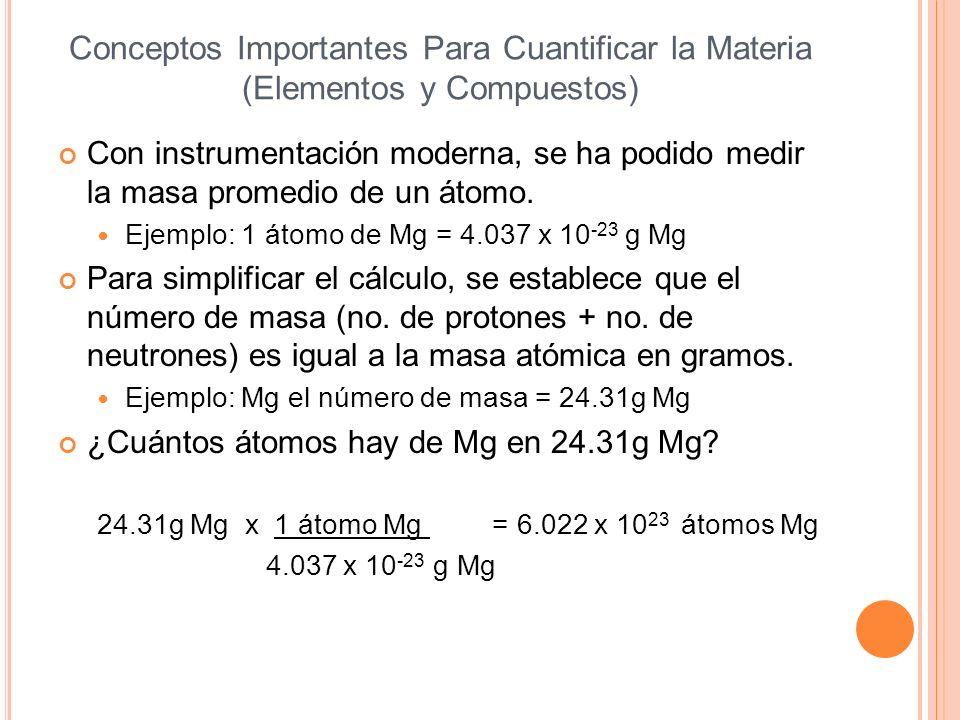 Conceptos Importantes Para Cuantificar la Materia (Elementos y Compuestos) Con instrumentación moderna, se ha podido medir la masa promedio de un átom