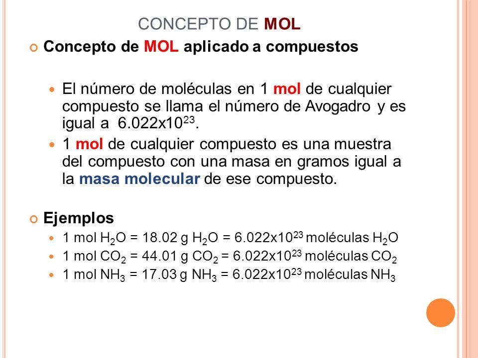 CONCEPTO DE MOL Concepto de MOL aplicado a compuestos El número de moléculas en 1 mol de cualquier compuesto se llama el número de Avogadro y es igual