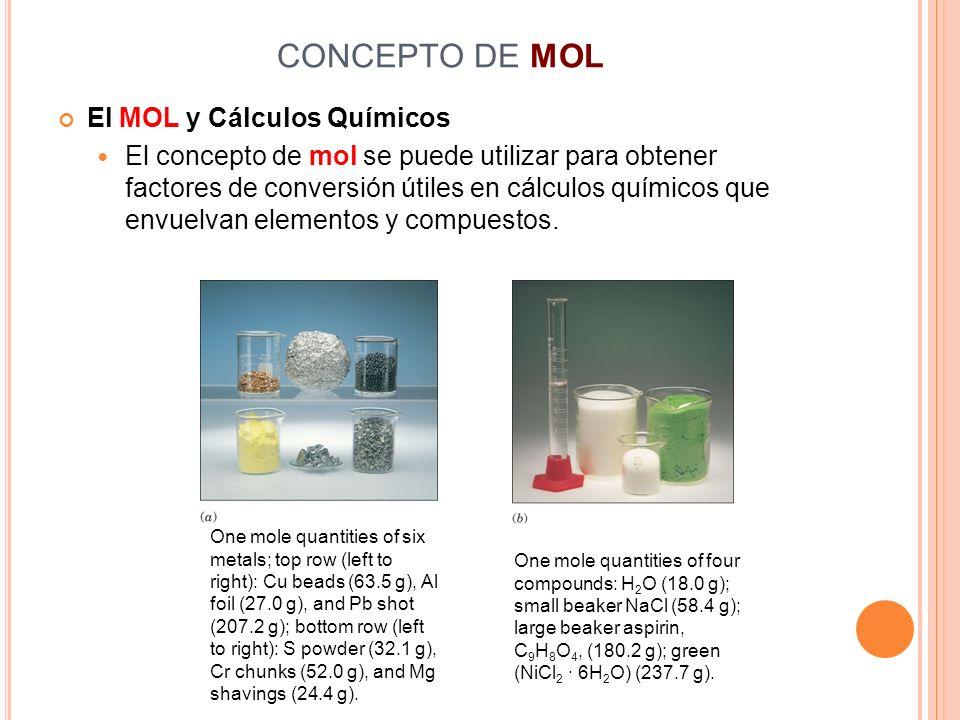 CONCEPTO DE MOL El MOL y Cálculos Químicos El concepto de mol se puede utilizar para obtener factores de conversión útiles en cálculos químicos que en