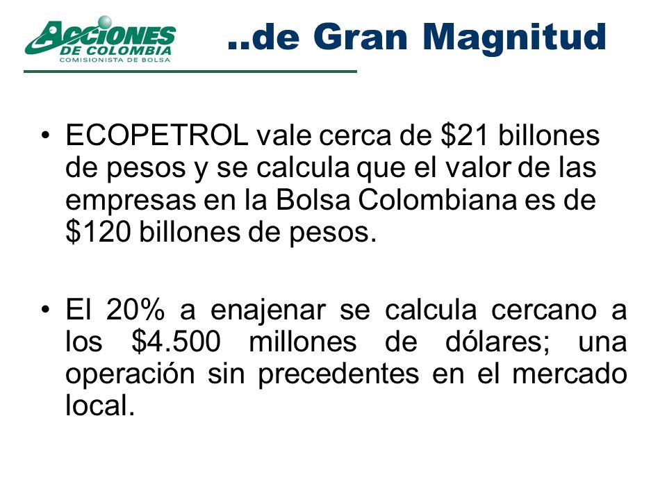 ..de Gran Magnitud ECOPETROL vale cerca de $21 billones de pesos y se calcula que el valor de las empresas en la Bolsa Colombiana es de $120 billones