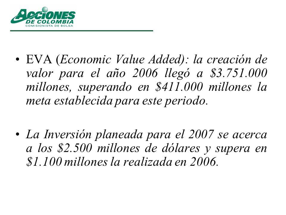 EVA (Economic Value Added): la creación de valor para el año 2006 llegó a $3.751.000 millones, superando en $411.000 millones la meta establecida para