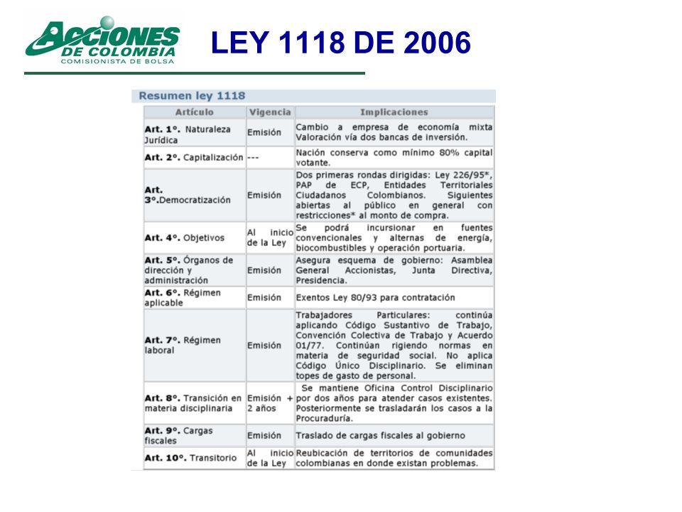 LEY 1118 DE 2006
