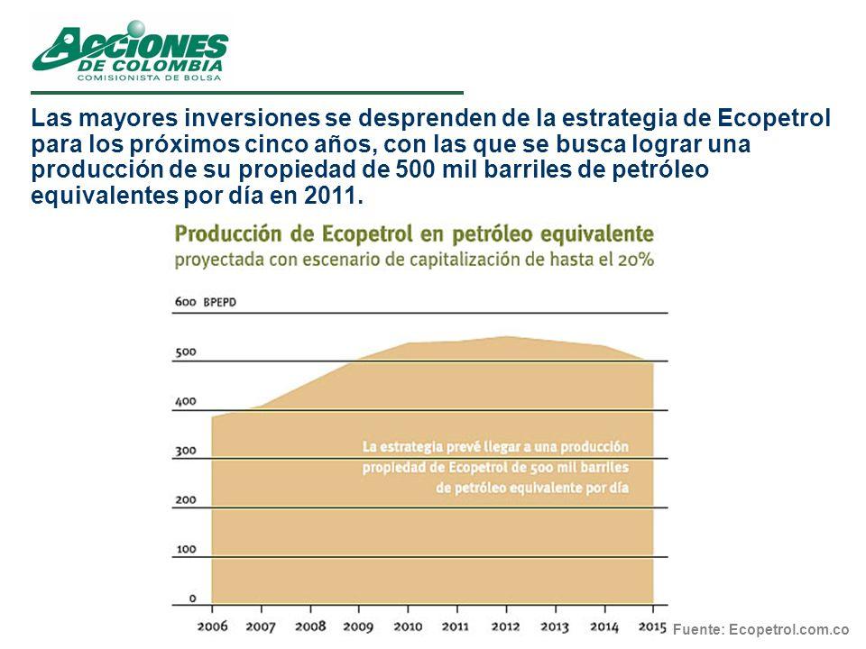 Las mayores inversiones se desprenden de la estrategia de Ecopetrol para los próximos cinco años, con las que se busca lograr una producción de su pro