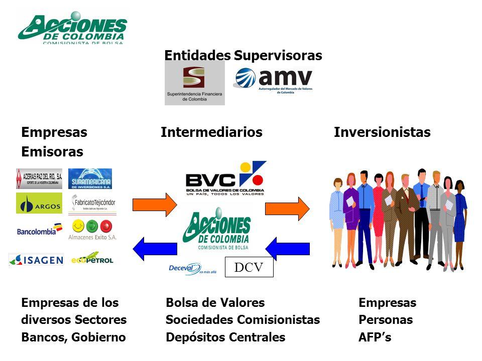 Entidades Supervisoras Empresas Intermediarios Inversionistas Emisoras Empresas de losBolsa de ValoresEmpresas diversos SectoresSociedades Comisionist