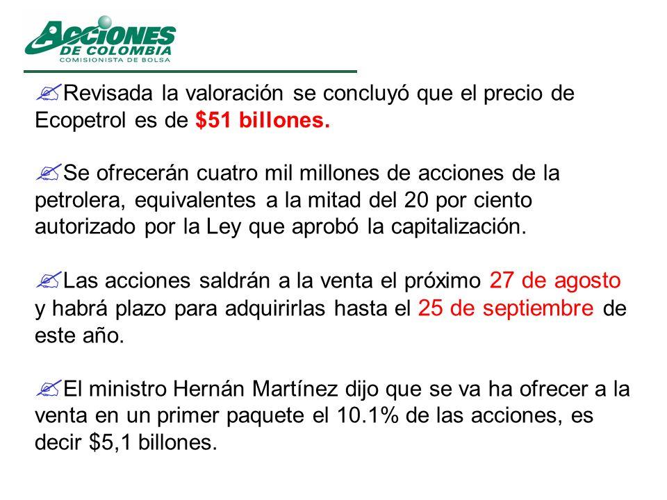 Revisada la valoración se concluyó que el precio de Ecopetrol es de $51 billones. Se ofrecerán cuatro mil millones de acciones de la petrolera, equiva