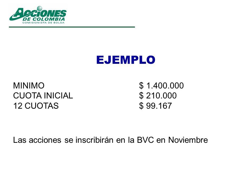 EJEMPLO MINIMO $ 1.400.000 CUOTA INICIAL$ 210.000 12 CUOTAS$ 99.167 Las acciones se inscribirán en la BVC en Noviembre