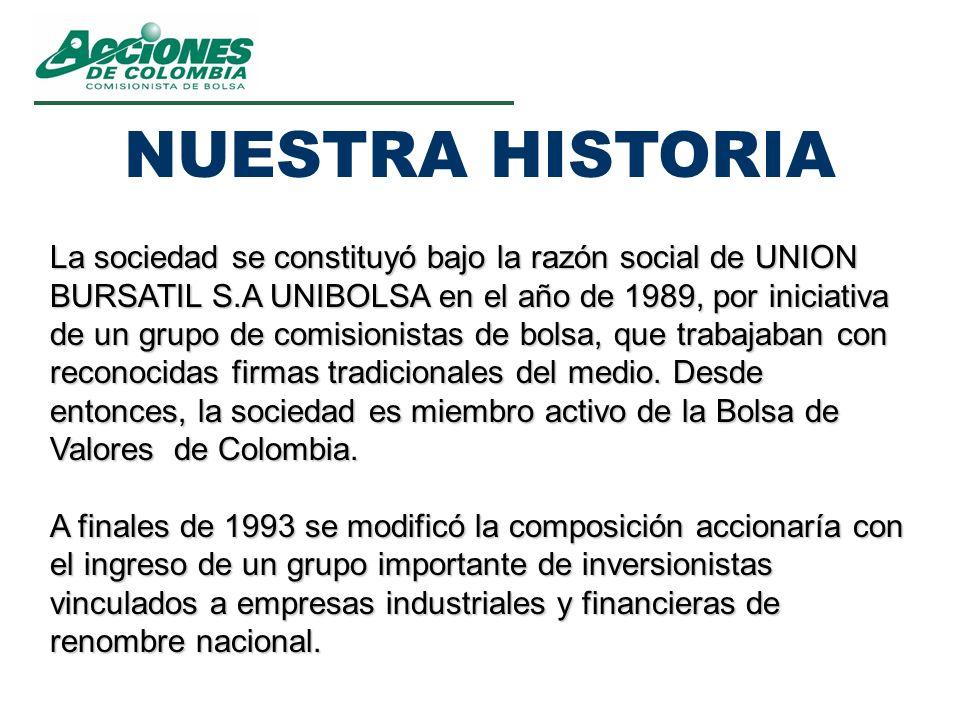 La sociedad se constituyó bajo la razón social de UNION BURSATIL S.A UNIBOLSA en el año de 1989, por iniciativa de un grupo de comisionistas de bolsa,