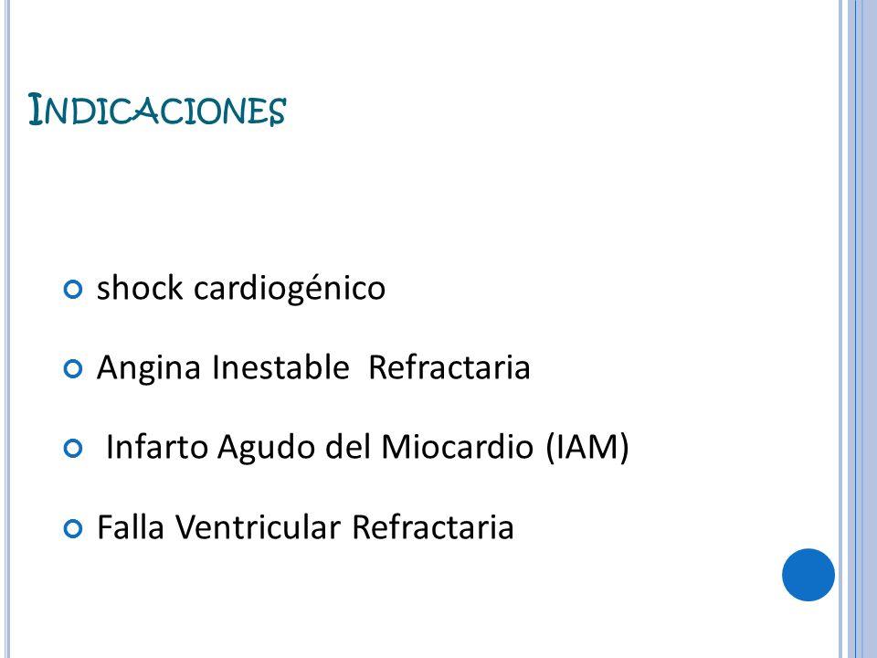 I NDICACIONES shock cardiogénico Angina Inestable Refractaria Infarto Agudo del Miocardio (IAM) Falla Ventricular Refractaria
