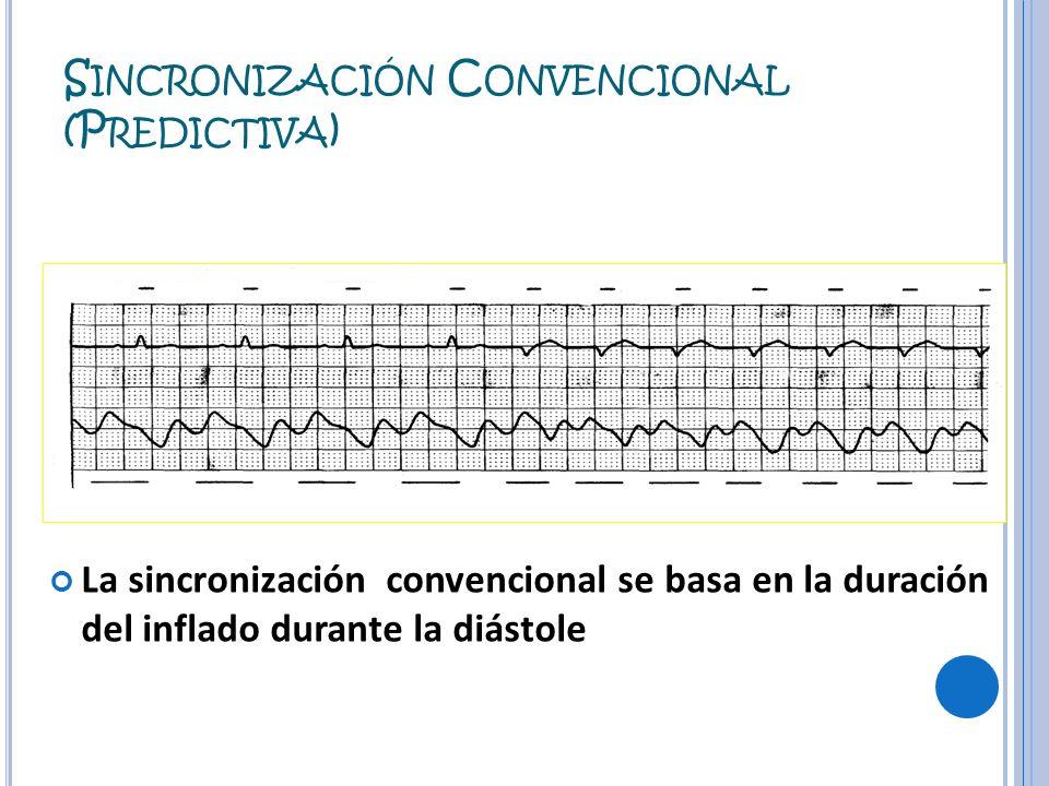 S INCRONIZACIÓN C ONVENCIONAL (P REDICTIVA ) La sincronización convencional se basa en la duración del inflado durante la diástole