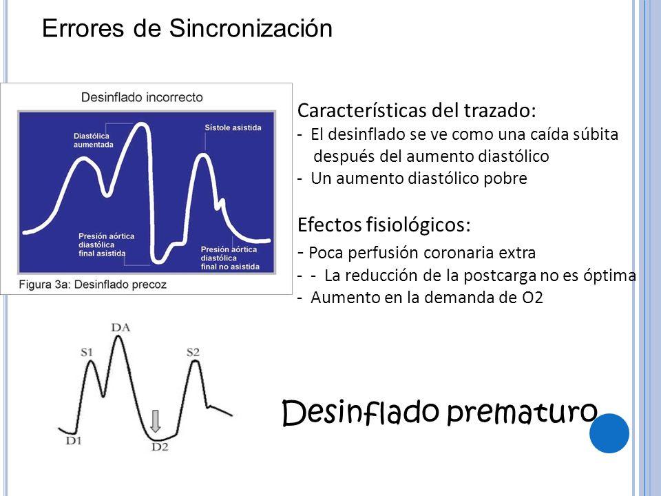 Errores de Sincronización Desinflado prematuro Características del trazado: - El desinflado se ve como una caída súbita después del aumento diastólico