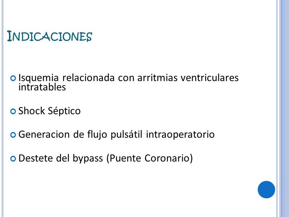 I NDICACIONES Isquemia relacionada con arritmias ventriculares intratables Shock Séptico Generacion de flujo pulsátil intraoperatorio Destete del bypa