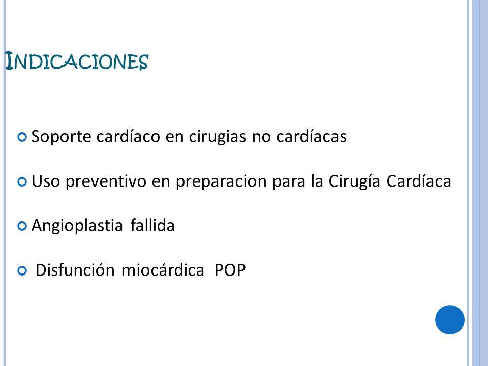 I NDICACIONES Soporte cardíaco en cirugias no cardíacas Uso preventivo en preparacion para la Cirugía Cardíaca Angioplastia fallida Disfunción miocárd