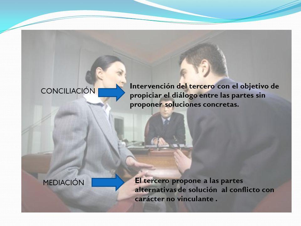 CONCILIACIÓN Intervención del tercero con el objetivo de propiciar el diálogo entre las partes sin proponer soluciones concretas. MEDIACIÓN El tercero